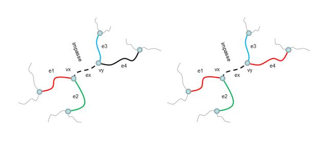 kempe-chain-impasse-v2