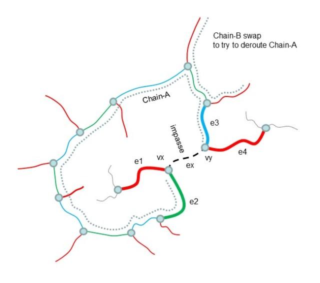 kempe-chain-deroute-v2